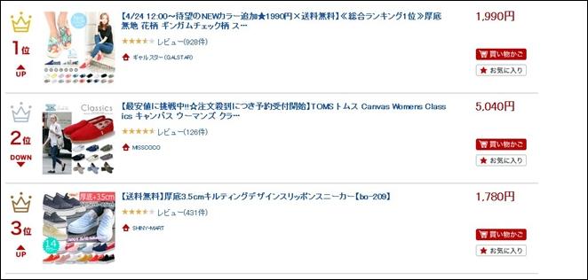 レディース靴スニーカー人気ランキング.jpg
