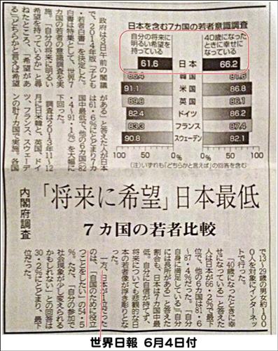 内閣府道徳意識調査.JPG