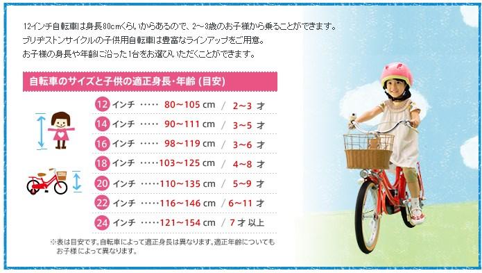 子供用自転車サイズ一覧.jpg