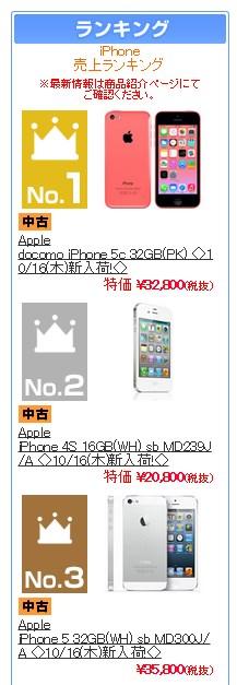 iphone5中古市場.jpg
